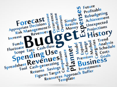 Word cloud showing Budget, savings, personal finance and more.
